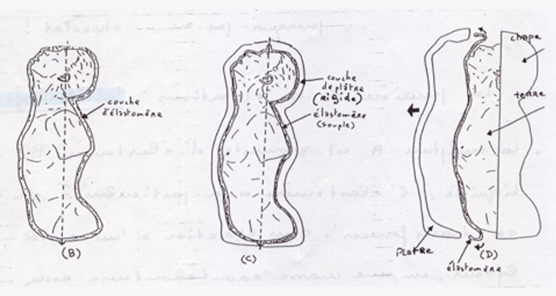 Croquis-B-Roger-Vene-Etapes-de-Fabrication