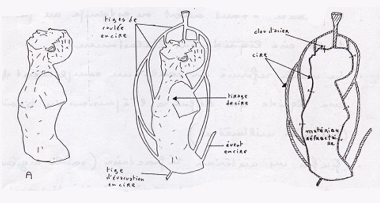Croquis-D-Roger-Vene-Etapes-de-Fabrication